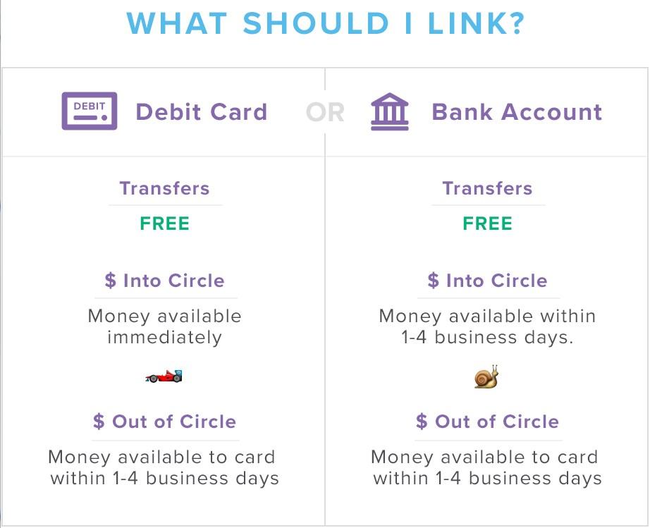 circle account-link